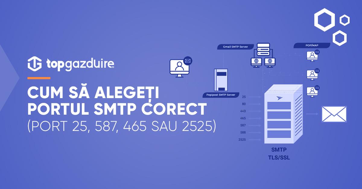 Cum să alegeți portul SMTP corect (port 25, 587, 465 sau 2525)